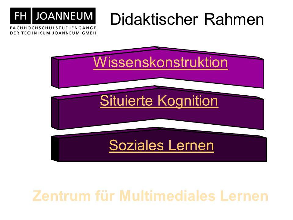 Zentrum für Multimediales Lernen Didaktischer Rahmen Wissenskonstruktion Situierte Kognition Soziales Lernen