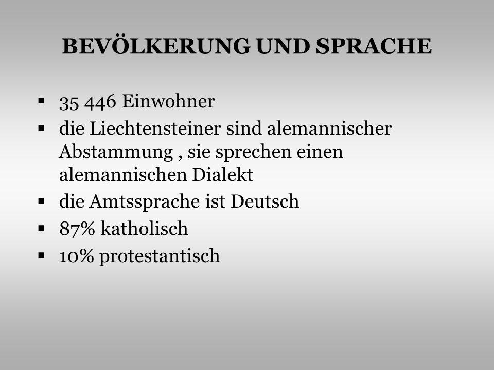 BEVÖLKERUNG UND SPRACHE 35 446 Einwohner die Liechtensteiner sind alemannischer Abstammung, sie sprechen einen alemannischen Dialekt die Amtssprache ist Deutsch 87% katholisch 10% protestantisch