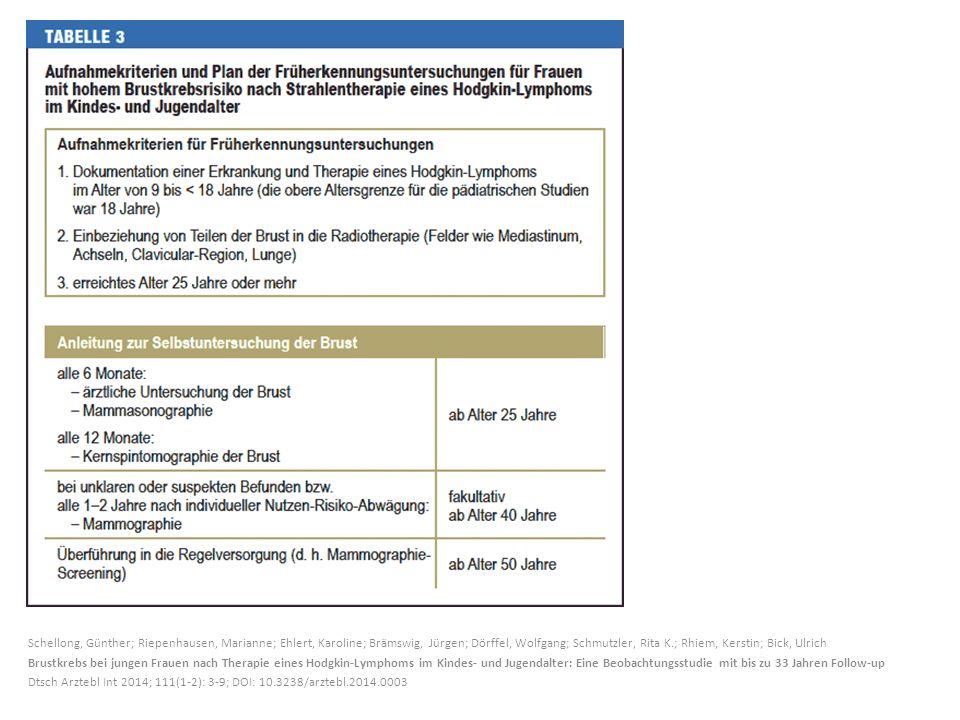 Schellong, Günther; Riepenhausen, Marianne; Ehlert, Karoline; Brämswig, Jürgen; Dörffel, Wolfgang; Schmutzler, Rita K.; Rhiem, Kerstin; Bick, Ulrich Brustkrebs bei jungen Frauen nach Therapie eines Hodgkin-Lymphoms im Kindes- und Jugendalter: Eine Beobachtungsstudie mit bis zu 33 Jahren Follow-up Dtsch Arztebl Int 2014; 111(1-2): 3-9; DOI: 10.3238/arztebl.2014.0003