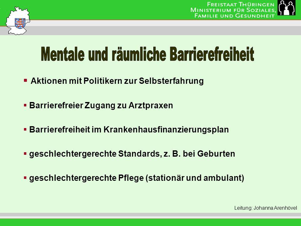 Leitung: Eva Morgenroth Aktionen mit Politikern zur Selbsterfahrung Barrierefreier Zugang zu Arztpraxen Barrierefreiheit im Krankenhausfinanzierungsplan geschlechtergerechte Standards, z.