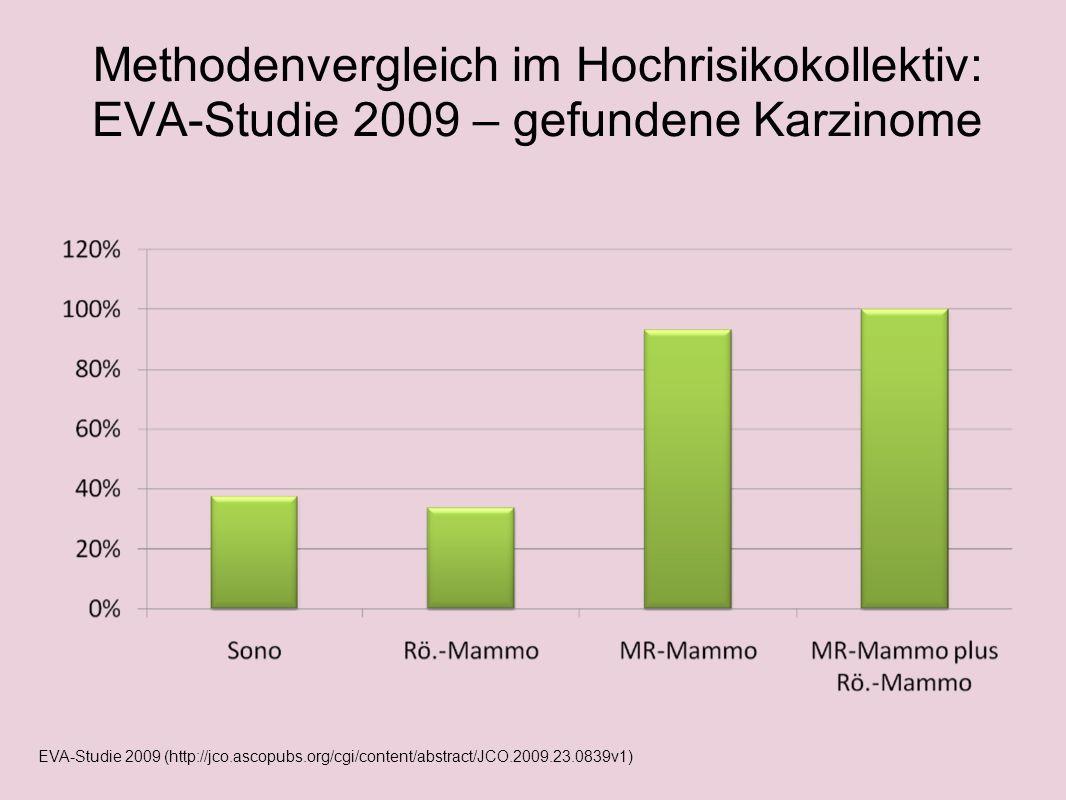 Methodenvergleich im Hochrisikokollektiv: EVA-Studie 2009 – gefundene Karzinome EVA-Studie 2009 (http://jco.ascopubs.org/cgi/content/abstract/JCO.2009