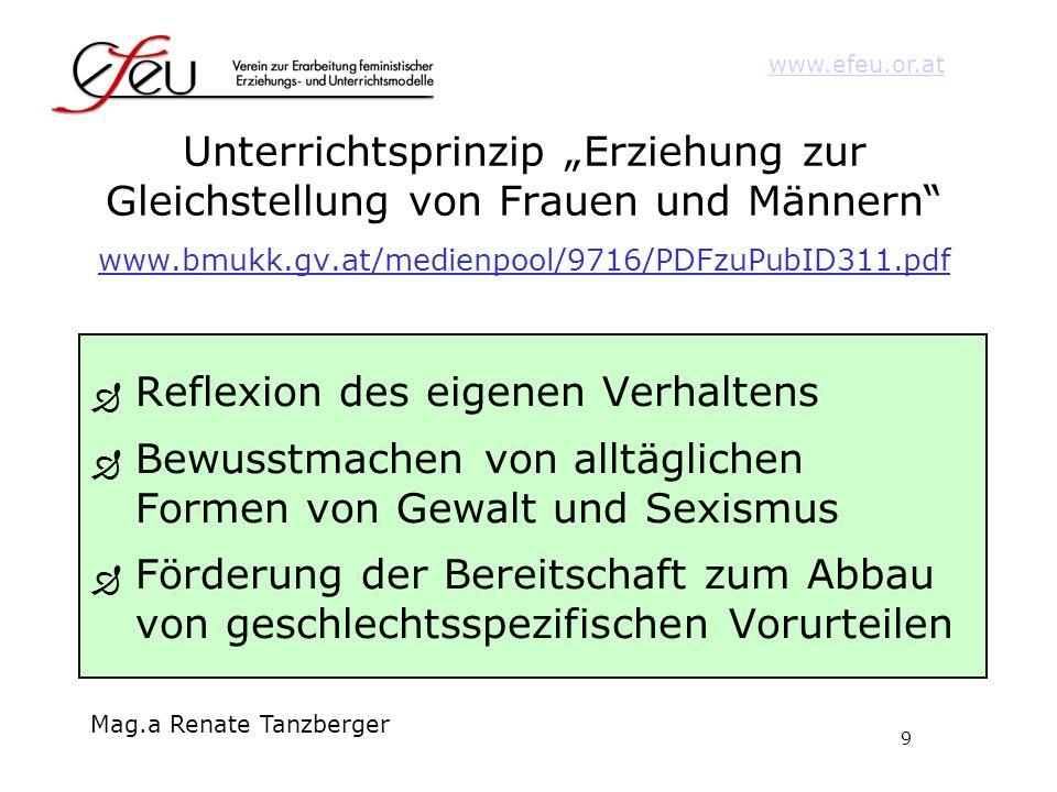 9 www.efeu.or.at Mag.a Renate Tanzberger Unterrichtsprinzip Erziehung zur Gleichstellung von Frauen und Männern www.bmukk.gv.at/medienpool/9716/PDFzuP