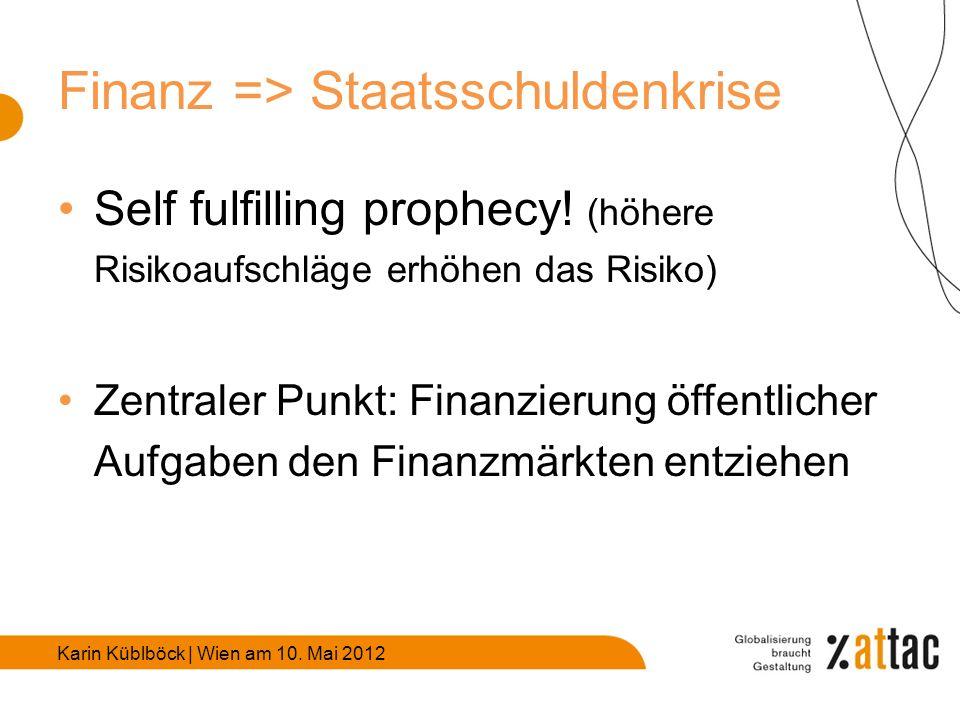 Karin Küblböck | Wien am 10. Mai 2012 Finanz => Staatsschuldenkrise Self fulfilling prophecy.