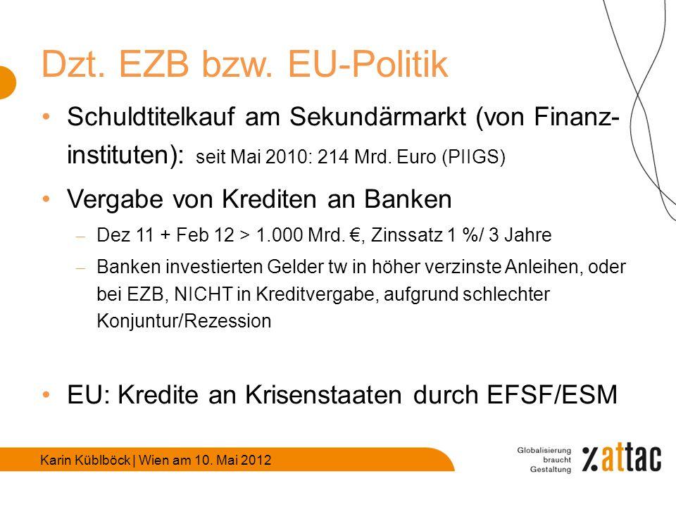 Karin Küblböck | Wien am 10. Mai 2012 Dzt. EZB bzw.