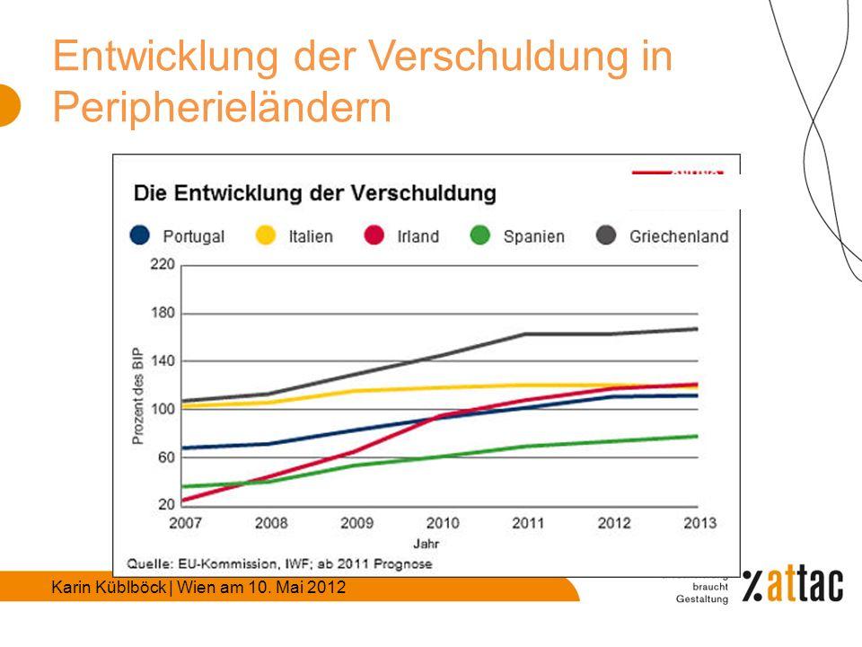 Karin Küblböck | Wien am 10. Mai 2012 Entwicklung der Verschuldung in Peripherieländern