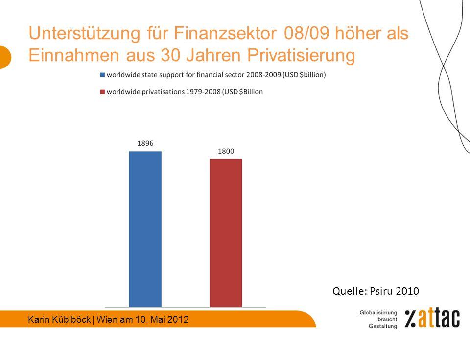 Karin Küblböck | Wien am 10. Mai 2012 Zinsen für Staatsanleihen in Peripherieländern explodieren