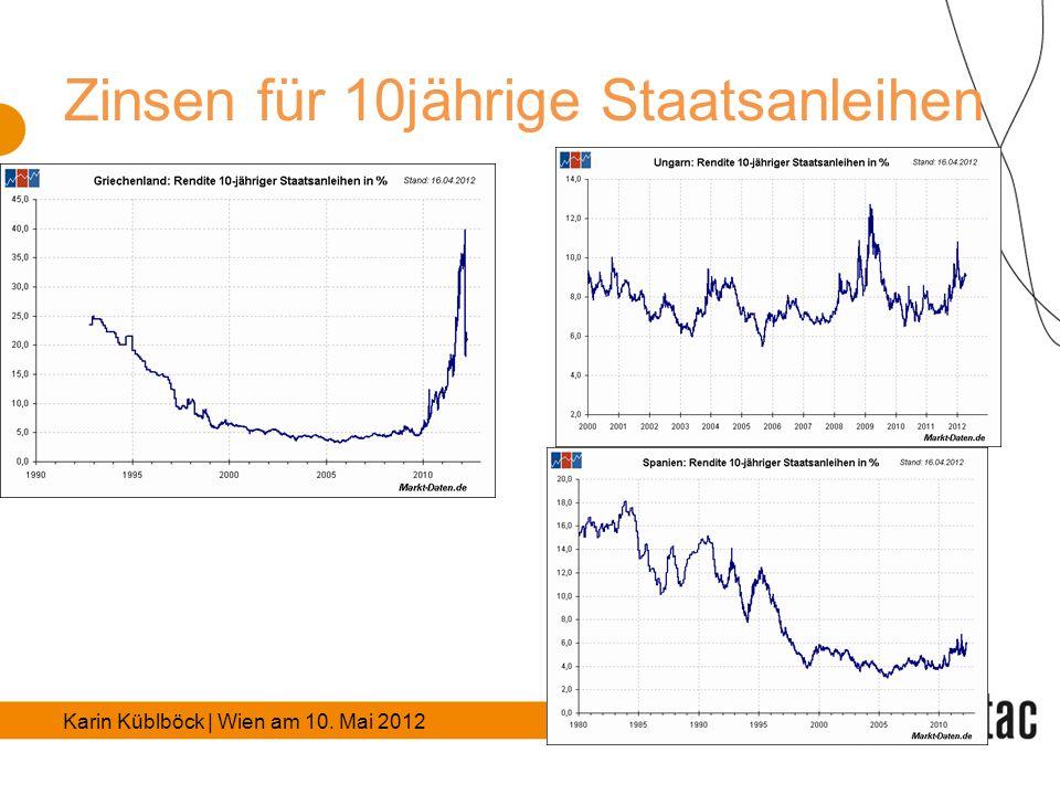 Karin Küblböck | Wien am 10. Mai 2012 Zinsen für 10jährige Staatsanleihen