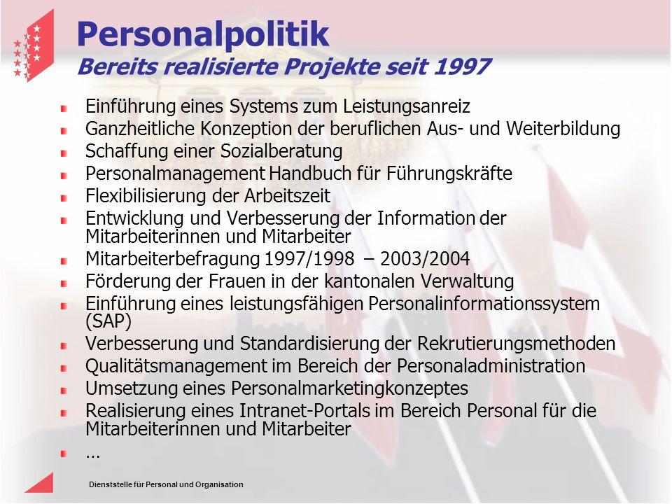 Dienststelle für Personal und Organisation Personalpolitik Laufende bzw.