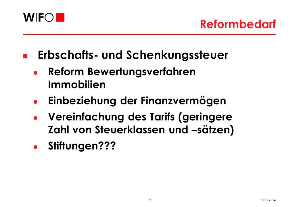 16 19.05.2014 Reformbedarf Erbschafts- und Schenkungssteuer Reform Bewertungsverfahren Immobilien Einbeziehung der Finanzvermögen Vereinfachung des Ta