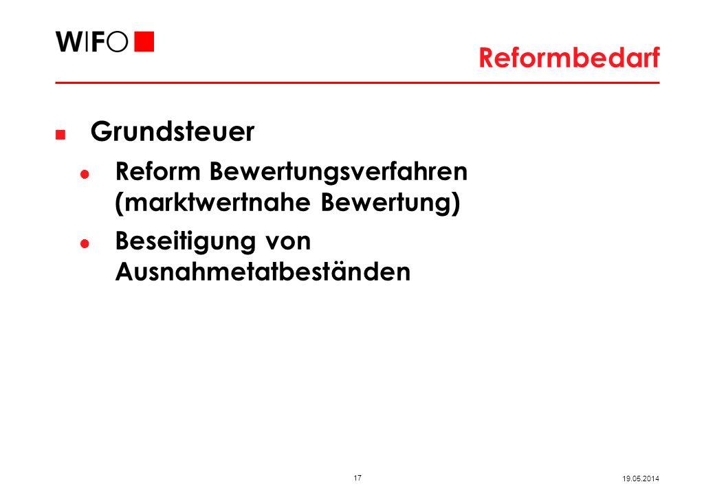 17 19.05.2014 Reformbedarf Grundsteuer Reform Bewertungsverfahren (marktwertnahe Bewertung) Beseitigung von Ausnahmetatbeständen