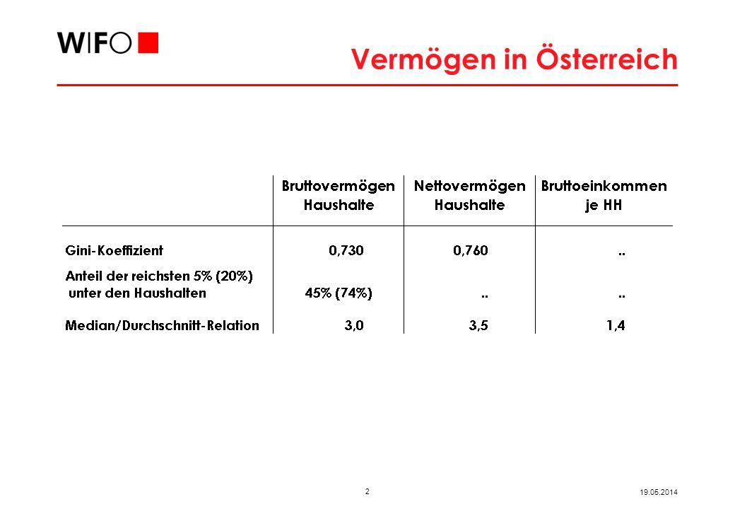 2 19.05.2014 Vermögen in Österreich