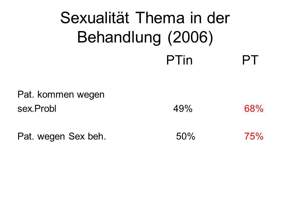 Sexualität Thema in der Behandlung (2006) PTin PT Pat. kommen wegen sex.Probl 49% 68% Pat. wegen Sex beh. 50% 75%