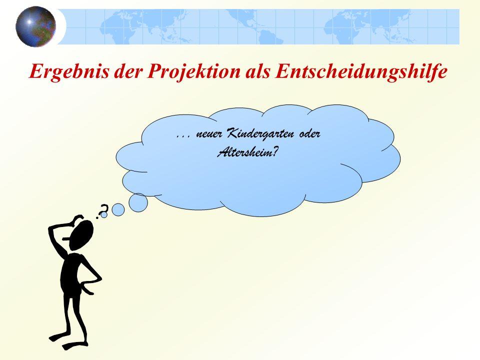 Ergebnis der Projektion als Entscheidungshilfe... neuer Kindergarten oder Altersheim