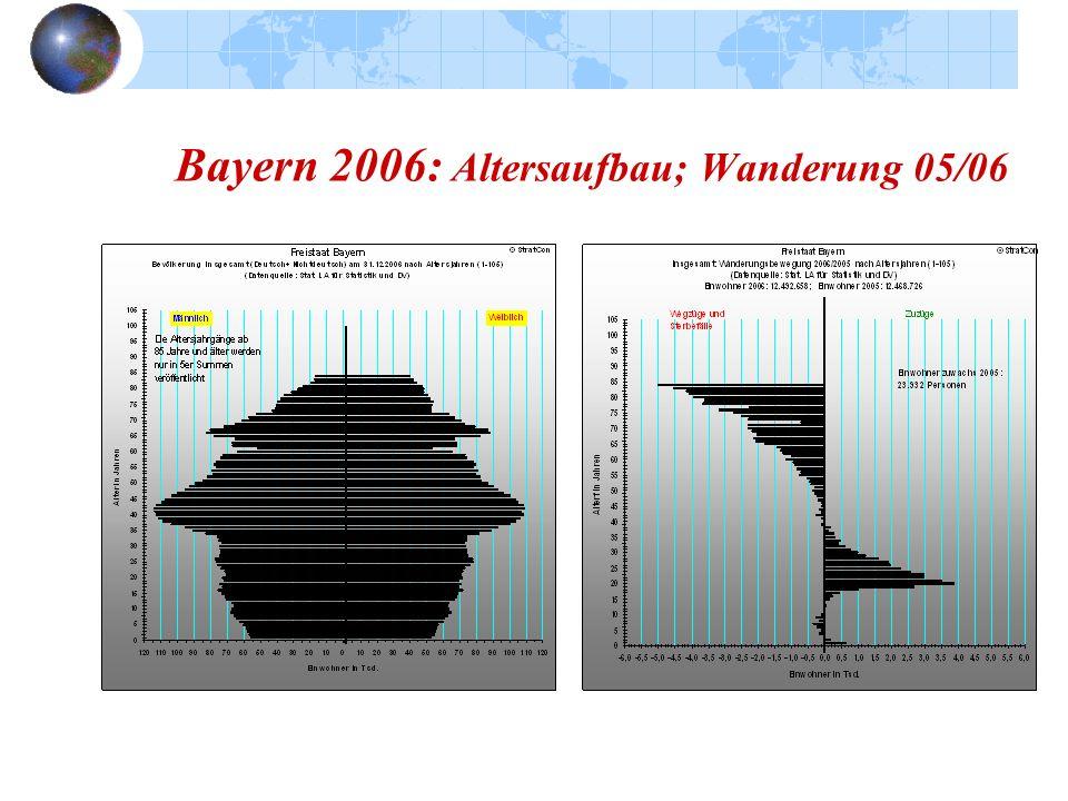 Bayern 2006: Altersaufbau; Wanderung 05/06