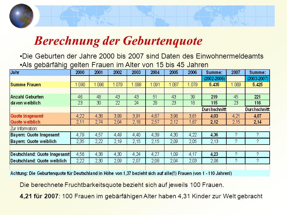 Neue Bundesl. 2006: Altersaufbau; Wanderung 05/06