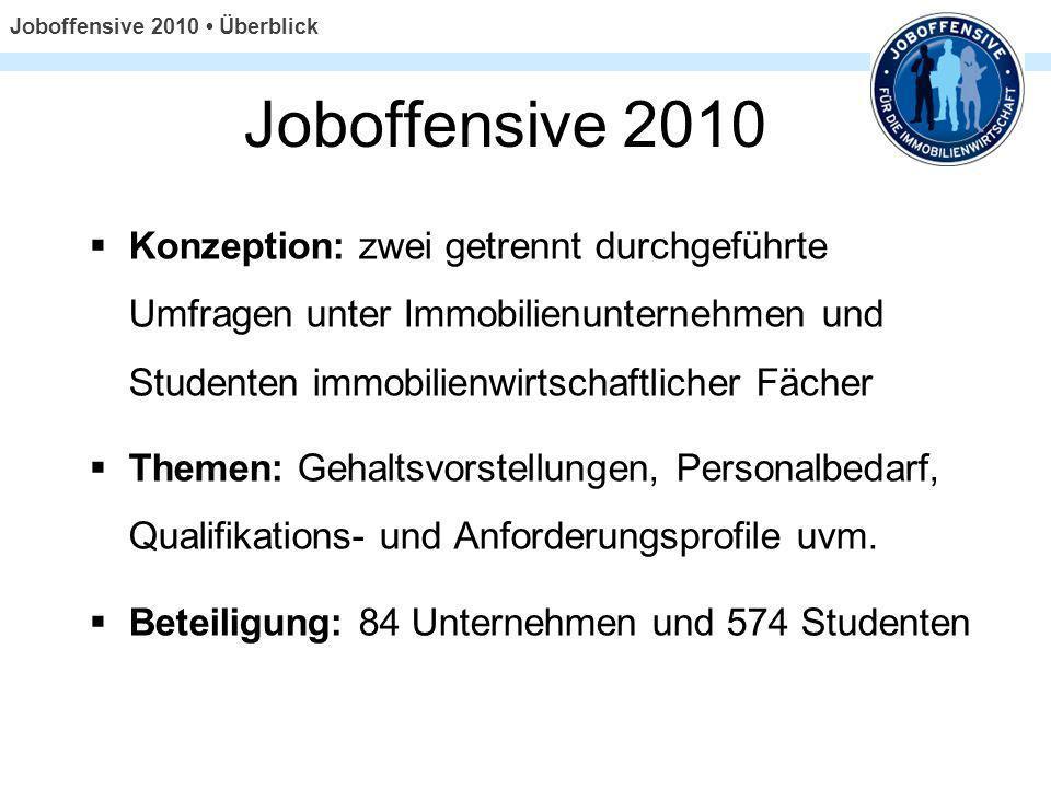 Joboffensive 2010 Konzeption: zwei getrennt durchgeführte Umfragen unter Immobilienunternehmen und Studenten immobilienwirtschaftlicher Fächer Themen: