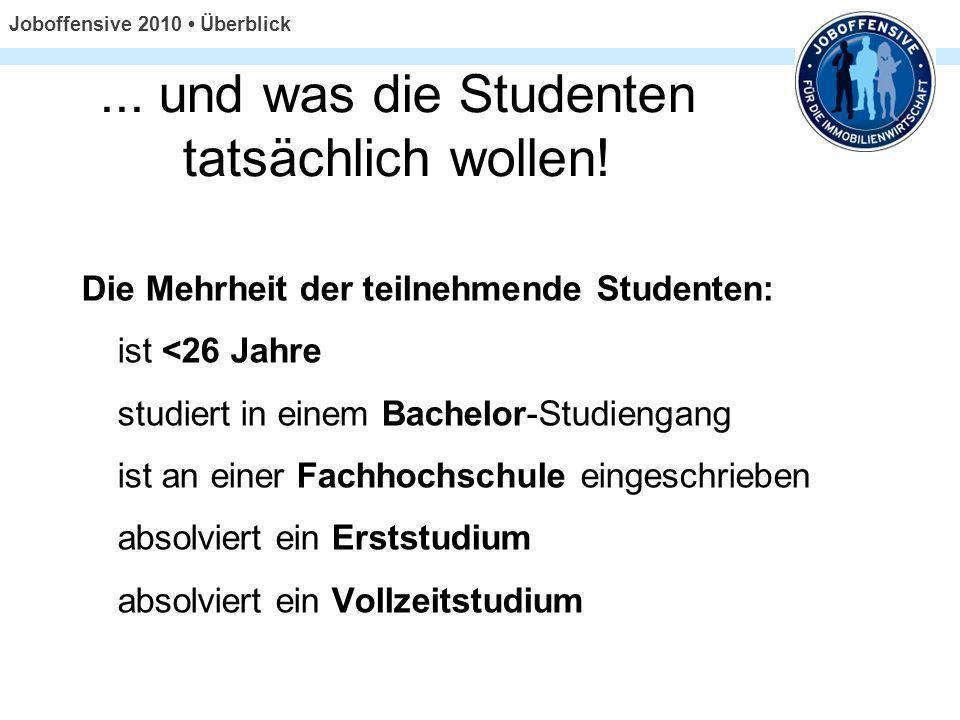 ... und was die Studenten tatsächlich wollen! Die Mehrheit der teilnehmende Studenten: ist <26 Jahre studiert in einem Bachelor-Studiengang ist an ein