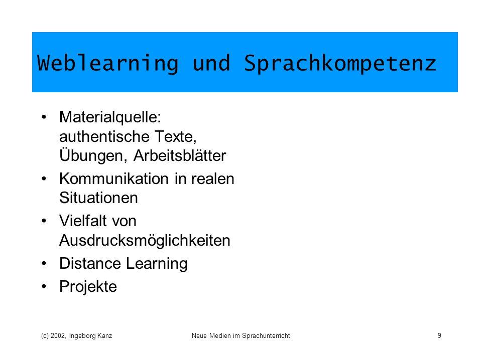 (c) 2002, Ingeborg KanzNeue Medien im Sprachunterricht9 Weblearning und Sprachkompetenz Materialquelle: authentische Texte, Übungen, Arbeitsblätter Ko