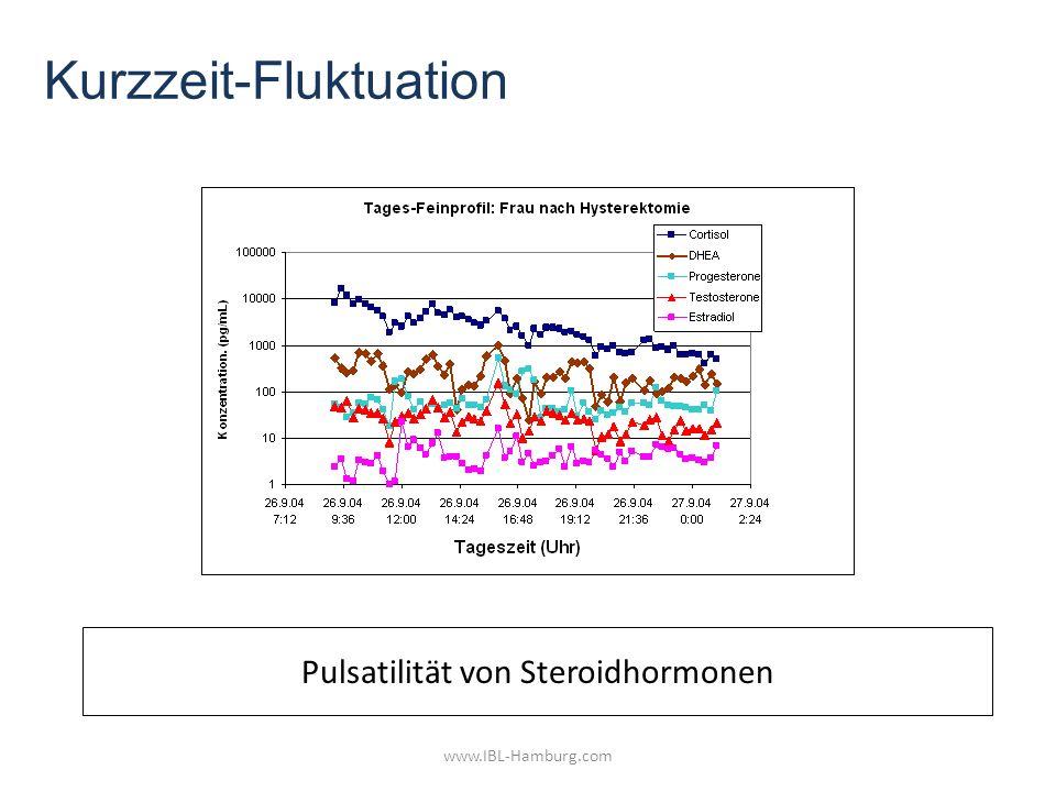 www.IBL-Hamburg.com Kurzzeit-Fluktuation Pulsatilität von Steroidhormonen