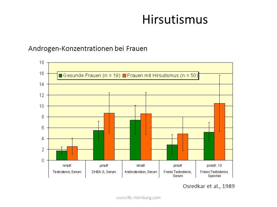 www.IBL-Hamburg.com Hirsutismus Osredkar et al., 1989 Androgen-Konzentrationen bei Frauen