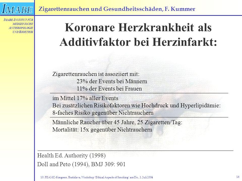 I MABE- I NSTITUT FÜR MEDIZINISCHE A NTHROPOLOGIE UND B IOETHIK 10. FEAMC-Kongress, Bratislava, Workshop