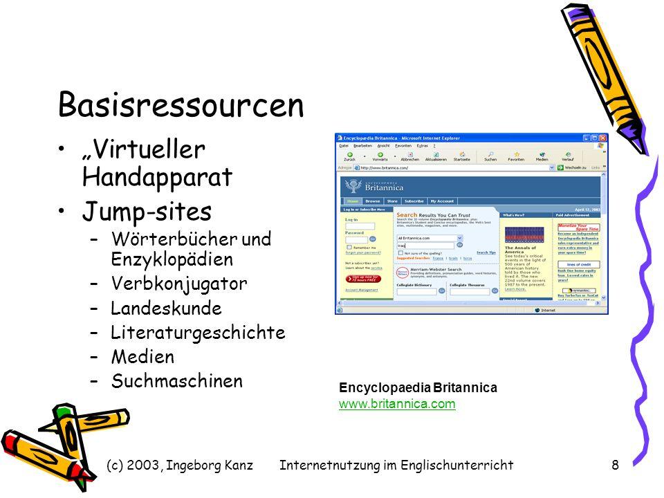 (c) 2003, Ingeborg KanzInternetnutzung im Englischunterricht8 Basisressourcen Virtueller Handapparat Jump-sites –Wörterbücher und Enzyklopädien –Verbk