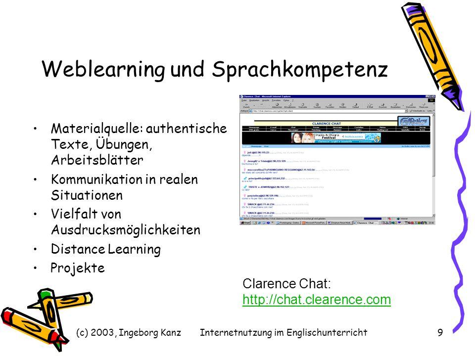 (c) 2003, Ingeborg KanzInternetnutzung im Englischunterricht10 WebQuests Neues didaktisches Modell Aufbau von Wissenswelten Handlungs- orientiertes Lernen Große und kleine WebQuests WebQuest – Wissen schaffen und austauschen http://www.web-quest.ch http://www.web-quest.ch