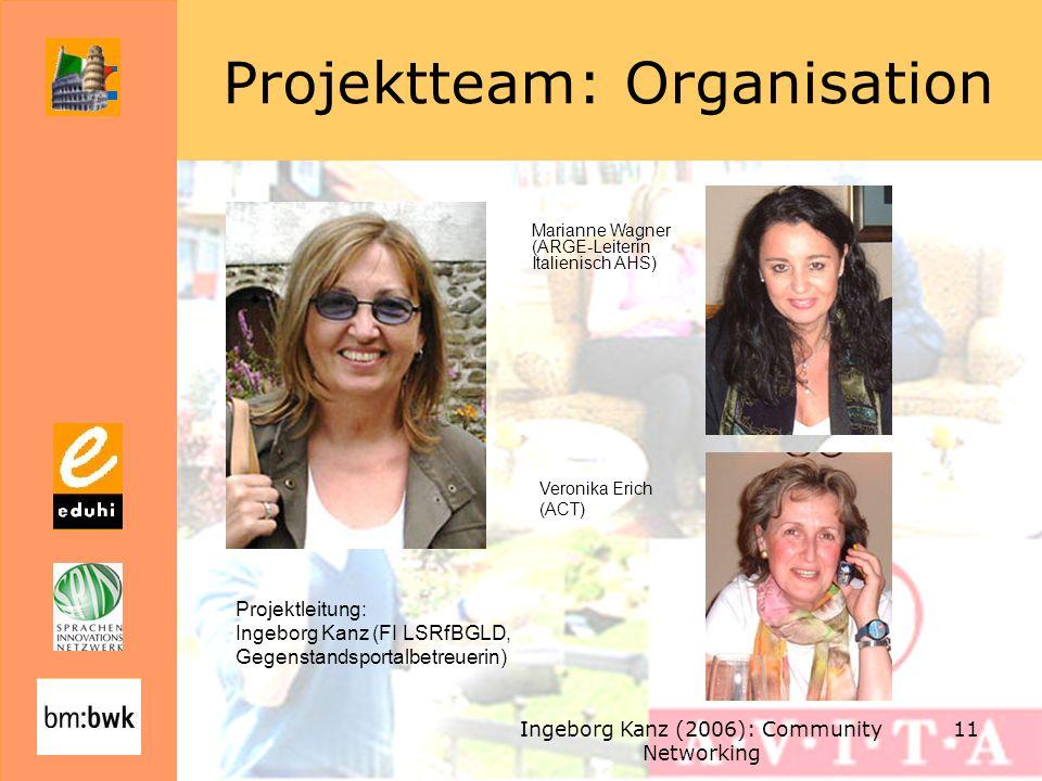Ingeborg Kanz (2006): Community Networking 11 Projektteam: Organisation Projektleitung: Ingeborg Kanz (FI LSRfBGLD, Gegenstandsportalbetreuerin) Marianne Wagner (ARGE-Leiterin Italienisch AHS) Veronika Erich (ACT)