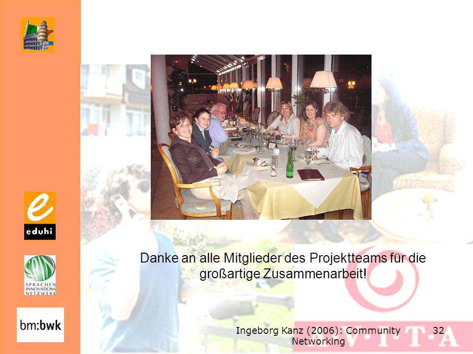 Ingeborg Kanz (2006): Community Networking 32 Danke an alle Mitglieder des Projektteams für die großartige Zusammenarbeit!