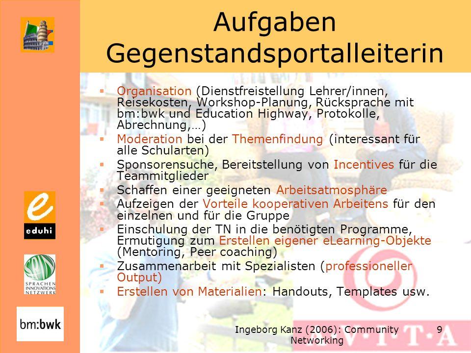 Ingeborg Kanz (2006): Community Networking 9 Aufgaben Gegenstandsportalleiterin Organisation (Dienstfreistellung Lehrer/innen, Reisekosten, Workshop-P