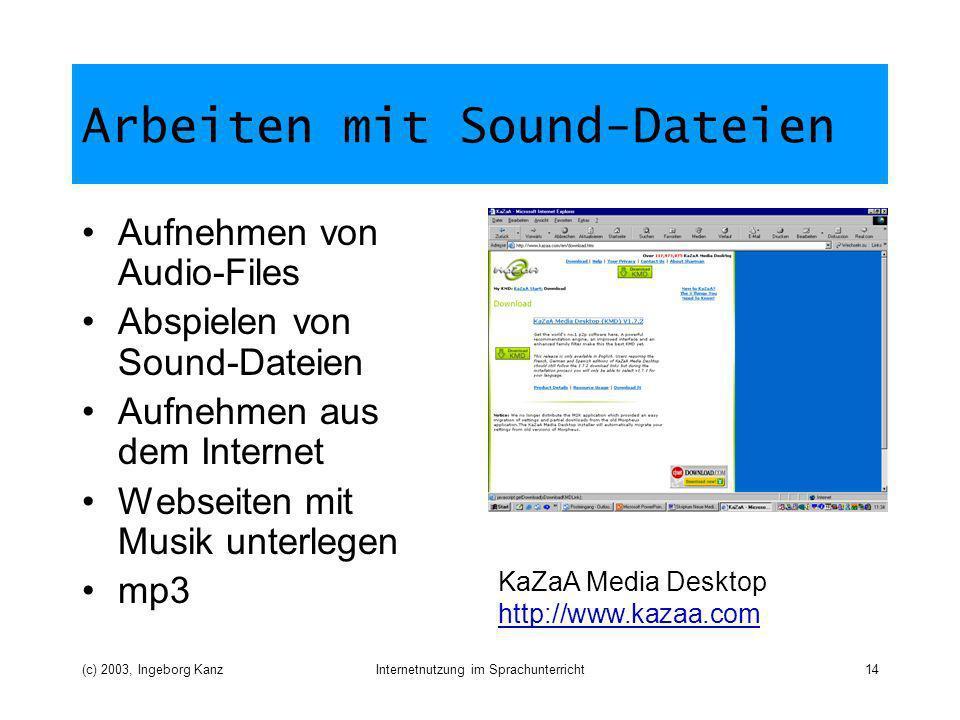 (c) 2003, Ingeborg KanzInternetnutzung im Sprachunterricht14 Arbeiten mit Sound-Dateien Aufnehmen von Audio-Files Abspielen von Sound-Dateien Aufnehmen aus dem Internet Webseiten mit Musik unterlegen mp3 KaZaA Media Desktop http://www.kazaa.com http://www.kazaa.com