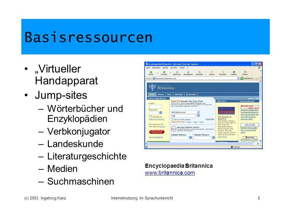 (c) 2003, Ingeborg KanzInternetnutzung im Sprachunterricht6 Basisressourcen Virtueller Handapparat Jump-sites –Wörterbücher und Enzyklopädien –Verbkon