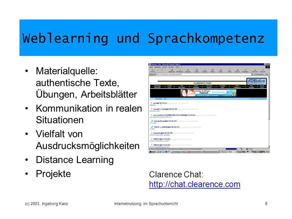 (c) 2003, Ingeborg KanzInternetnutzung im Sprachunterricht8 Weblearning und Sprachkompetenz Materialquelle: authentische Texte, Übungen, Arbeitsblätte