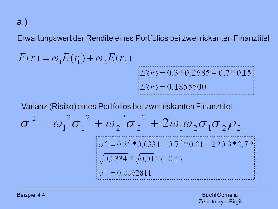 Beispiel 4.4 Büchl Cornelia Zehetmayer Birgit Wertetabelle ω 2 ω 4 Eσ2σ2 -0,51,50,09075000,0445568 -0,41,40,10260000,0351784 -0,31,30,11445000,0270335 -0,21,20,12630000,0201222 -0,11,10,13815000,0144443 010,15000000,0100000 0,10,90,16185000,0067892 0,20,80,17370000,0048119 0,30,70,18555000,0040681 0,40,60,19740000,0045578 0,5 0,20925000,0062811 0,60,40,22110000,0092378 0,70,30,23295000,0134281 0,80,20,24480000,0188519 0,90,10,25665000,0255092 100,26850000,0334000 1,1-0,10,28035000,0425243 1,2-0,20,29220000,0528822 1,3-0,30,30405000,0644735 1,4-0,40,31590000,0772984 1,5-0,50,32775000,0913568