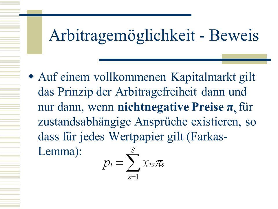 Arbitragemöglichkeit - Beweis π s ist der Preis eines beliebigen Zahlungsanspruches in Höhe von einer Geldeinheit im Zustand Z s 1: 90π + 60(1-π) = 70 2: 150π + 200(1-π) = 160 3: 75π + 85(1-π) = 72,5 auflösen 12 πsπs 0,3330,667 πsπs 0,80,2 πsπs 1,25-0,25