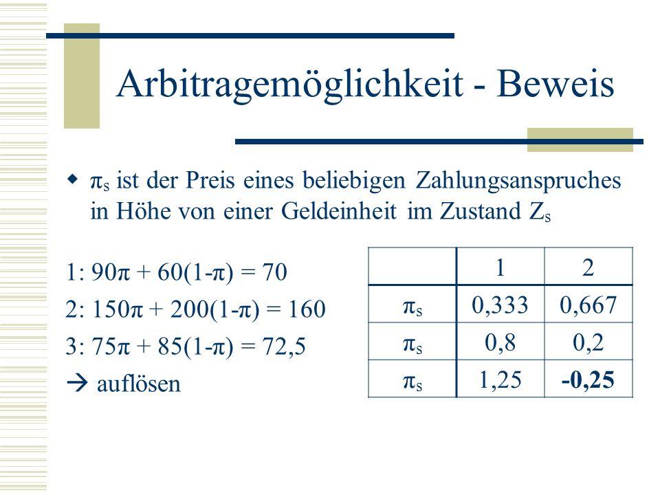 Lösung d) Duplizieren Sie mit den Titeln 1 und 2 den Titel 3 und vergleichen Sie die Preise.