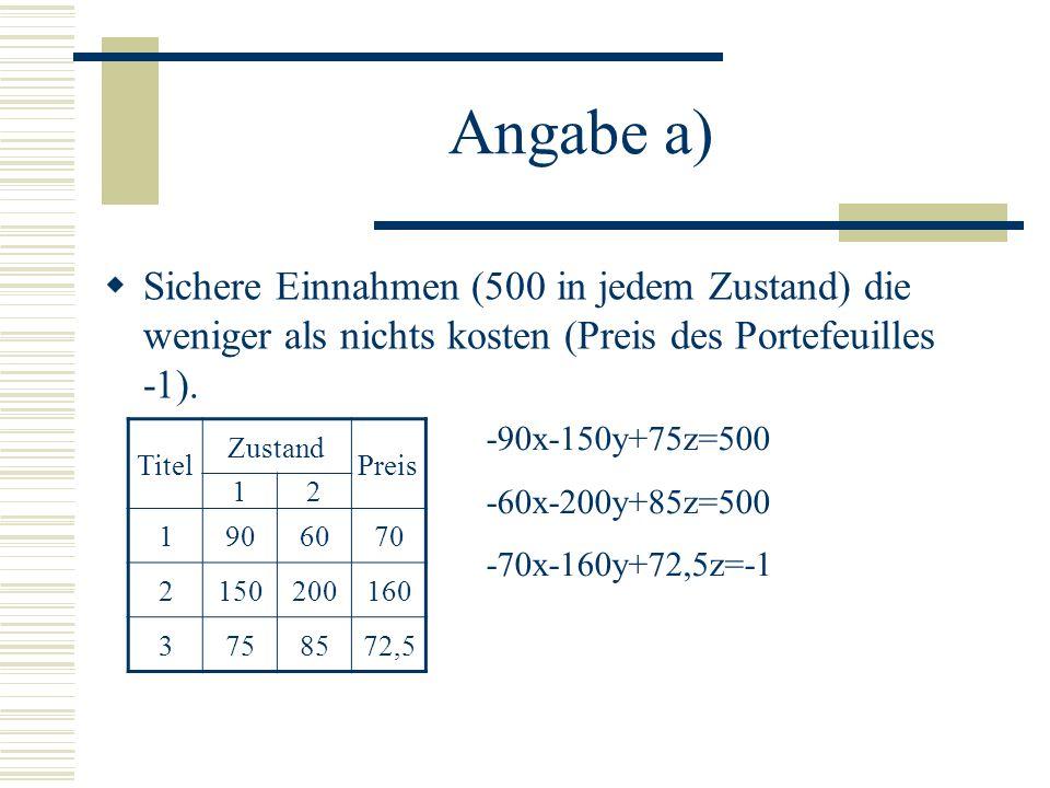 Lösung a) x=112,75 y=160,07 z=462,11 Portefeuille: +462 Titel 3 (long) und -113 Titel 1 und -160 Titel 2 (short)