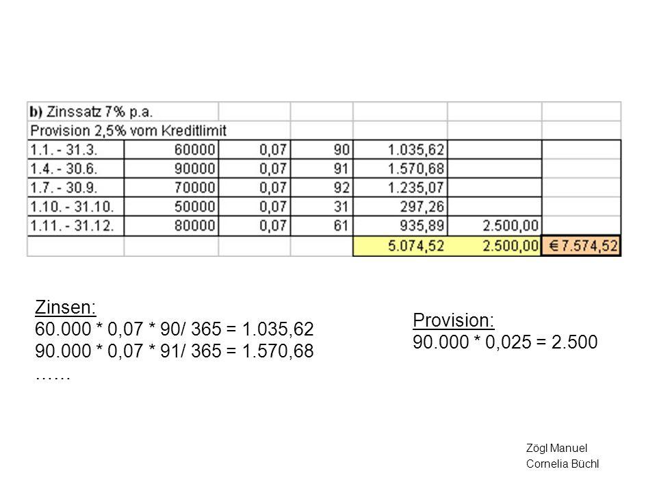 Zinsen: 60.000 * 0,07 * 90/ 365 = 1.035,62 90.000 * 0,07 * 91/ 365 = 1.570,68 …… Provision: 90.000 * 0,025 = 2.500 Zögl Manuel Cornelia Büchl