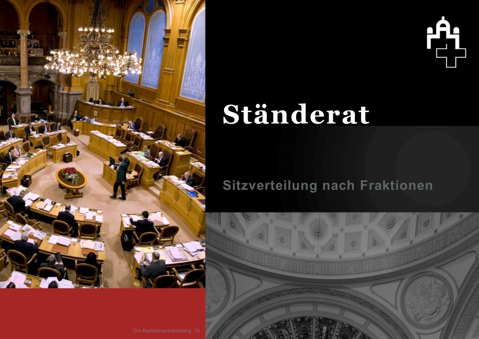 Sitzverteilung nach Fraktionen 10 Ständerat Die Bundesversammlung