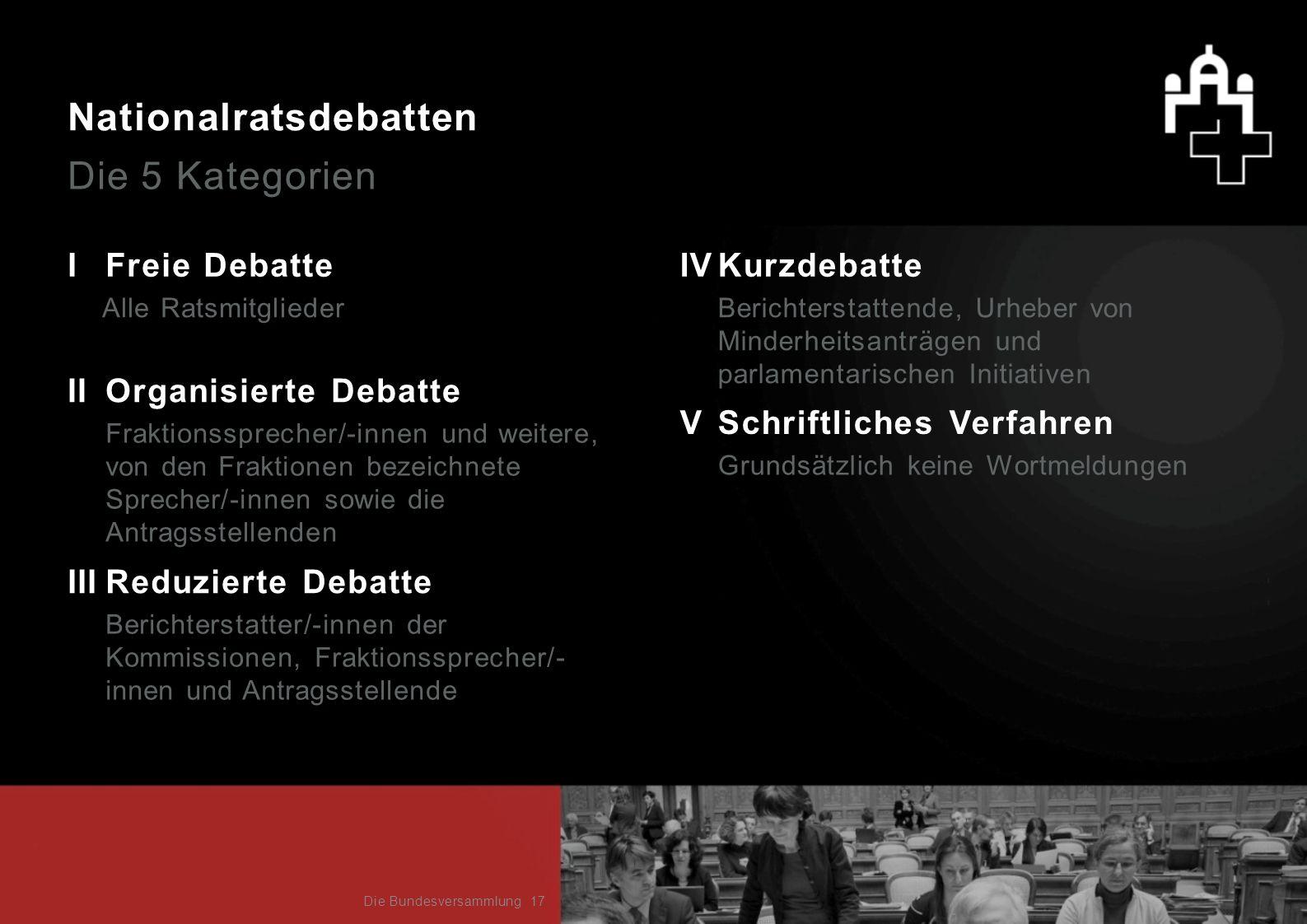 Nationalratsdebatten Die 5 Kategorien IFreie Debatte IIOrganisierte Debatte Fraktionssprecher/-innen und weitere, von den Fraktionen bezeichnete Sprec