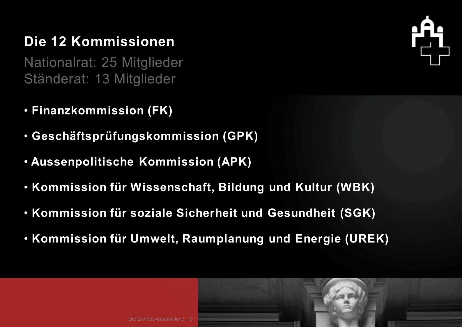 Die 12 Kommissionen Nationalrat: 25 Mitglieder Finanzkommission (FK) Ständerat: 13 Mitglieder Geschäftsprüfungskommission (GPK) Aussenpolitische Kommi
