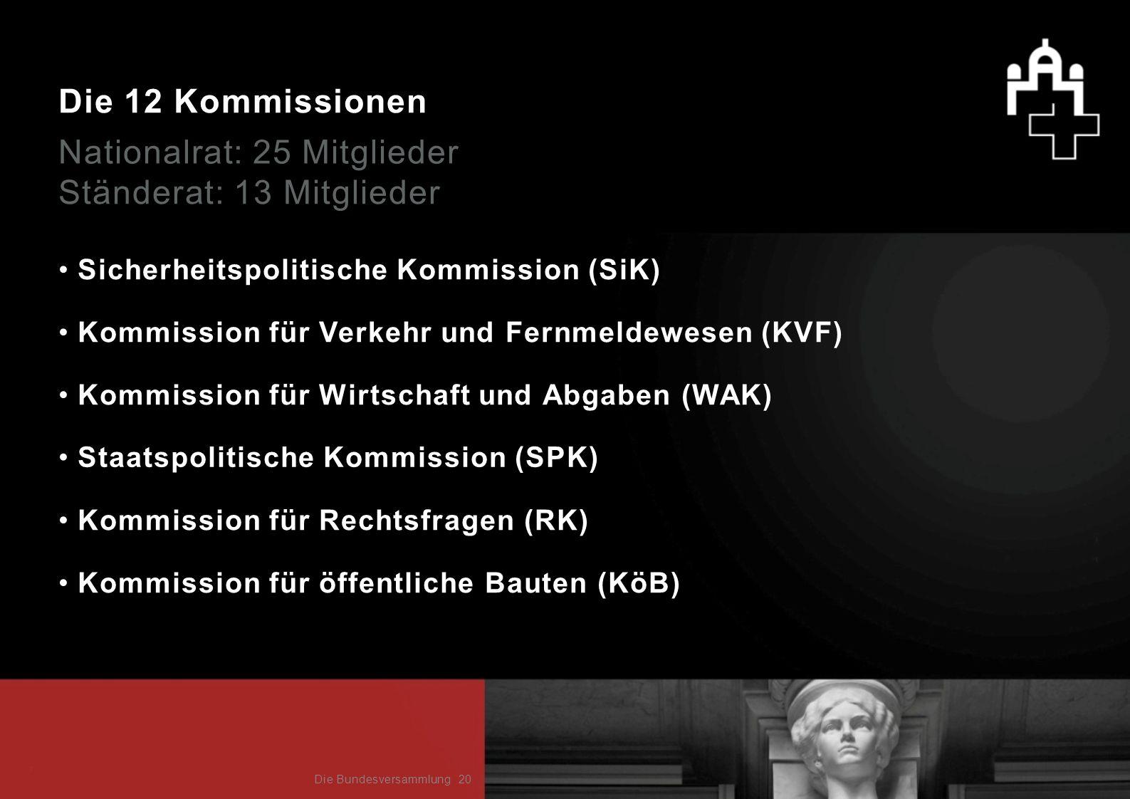 Die 12 Kommissionen Nationalrat: 25 Mitglieder Sicherheitspolitische Kommission (SiK) Ständerat: 13 Mitglieder Kommission für Verkehr und Fernmeldewes