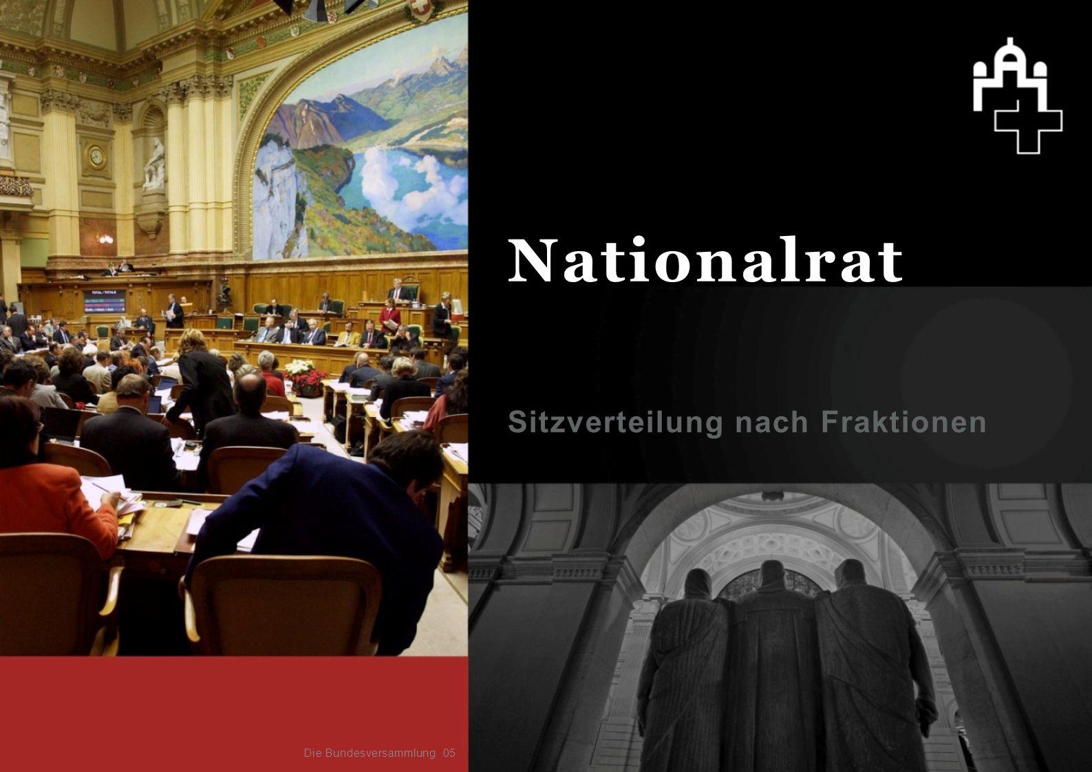 Sitzverteilung nach Fraktionen 05 Nationalrat Die Bundesversammlung