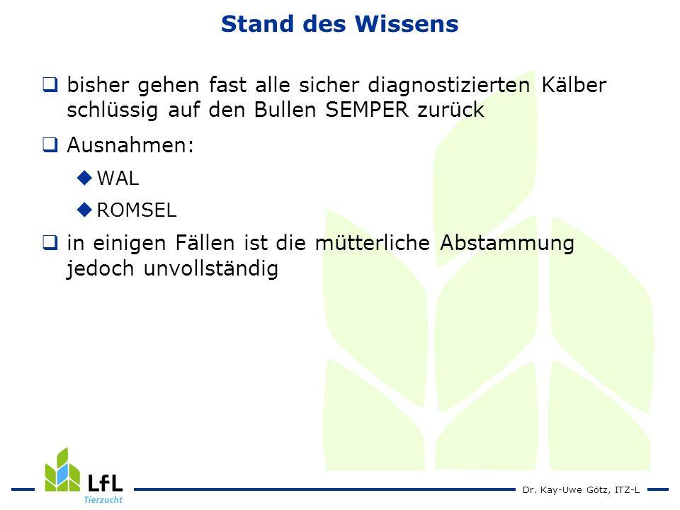 Dr. Kay-Uwe Götz, ITZ-L Stand des Wissens bisher gehen fast alle sicher diagnostizierten Kälber schlüssig auf den Bullen SEMPER zurück Ausnahmen: WAL