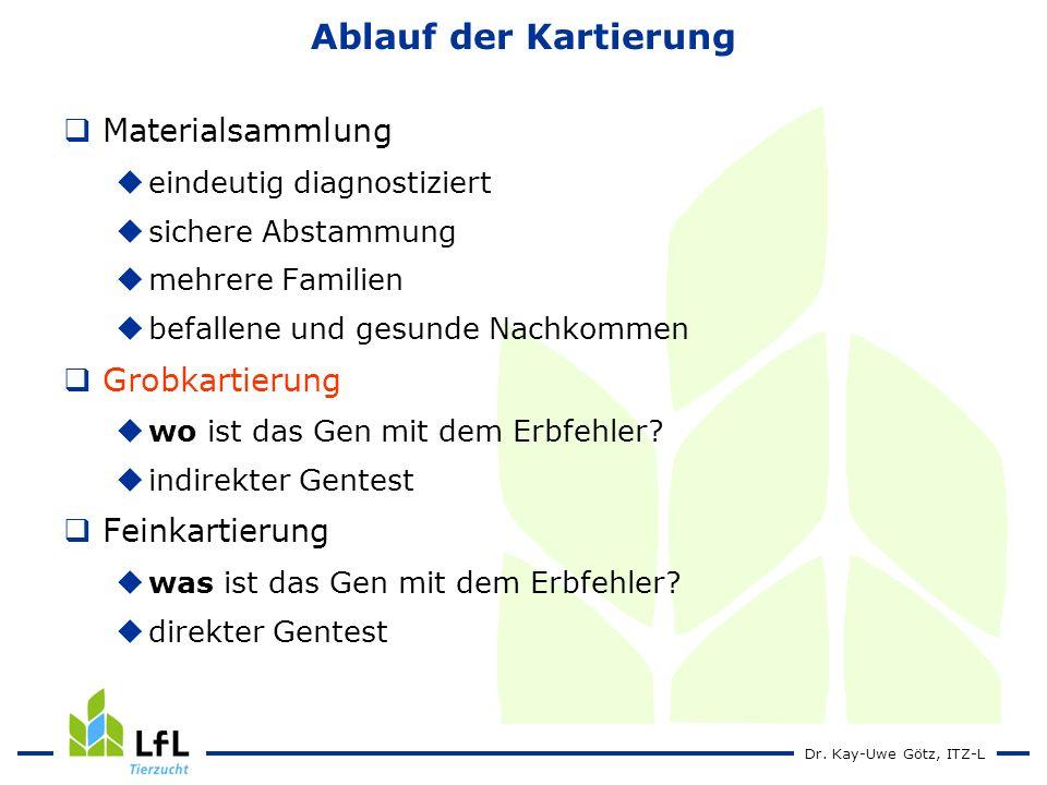 Dr. Kay-Uwe Götz, ITZ-L Ablauf der Kartierung Materialsammlung eindeutig diagnostiziert sichere Abstammung mehrere Familien befallene und gesunde Nach