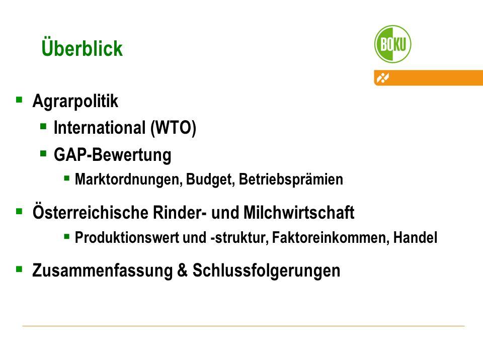 Überblick Agrarpolitik International (WTO) GAP-Bewertung Marktordnungen, Budget, Betriebsprämien Österreichische Rinder- und Milchwirtschaft Produktio