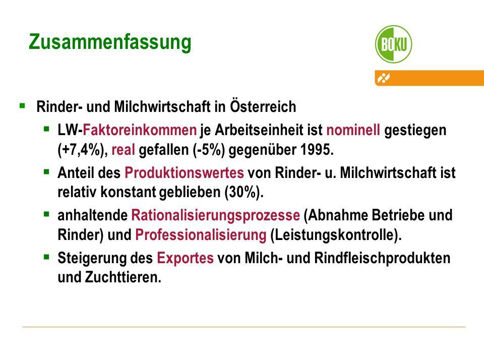 Zusammenfassung Rinder- und Milchwirtschaft in Österreich LW-Faktoreinkommen je Arbeitseinheit ist nominell gestiegen (+7,4%), real gefallen (-5%) geg