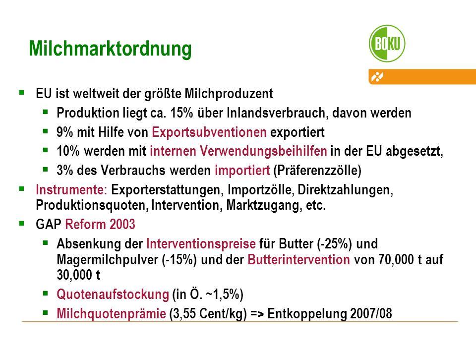 Milchmarktordnung EU ist weltweit der größte Milchproduzent Produktion liegt ca. 15% über Inlandsverbrauch, davon werden 9% mit Hilfe von Exportsubven