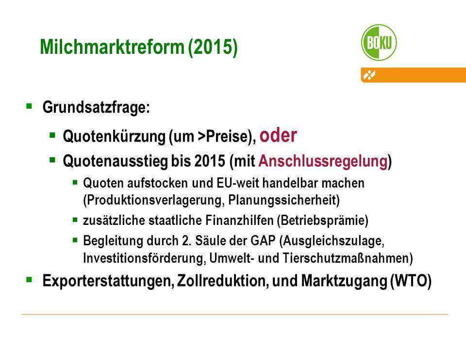 Milchmarktreform (2015) Grundsatzfrage: Quotenkürzung (um >Preise), oder Quotenausstieg bis 2015 (mit Anschlussregelung) Quoten aufstocken und EU-weit