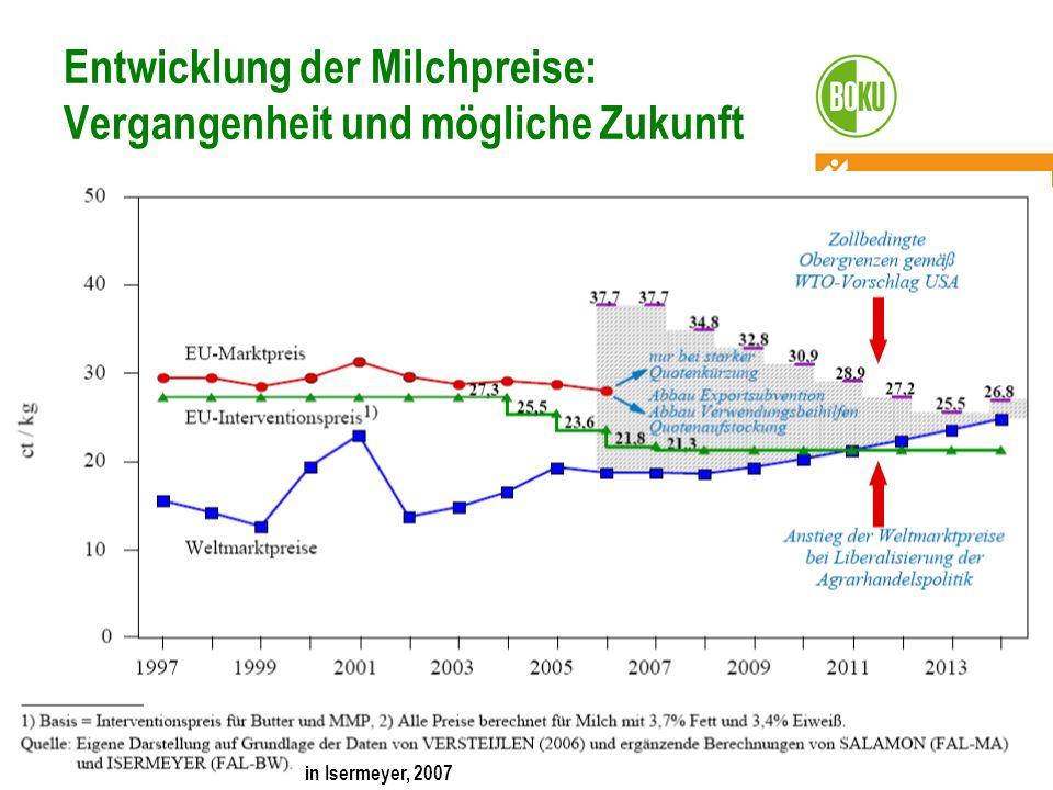 Entwicklung der Milchpreise: Vergangenheit und mögliche Zukunft in Isermeyer, 2007